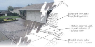 How to saw cut driveway using delineation.