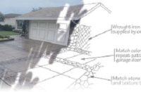 Blueprints of a concrete driveway