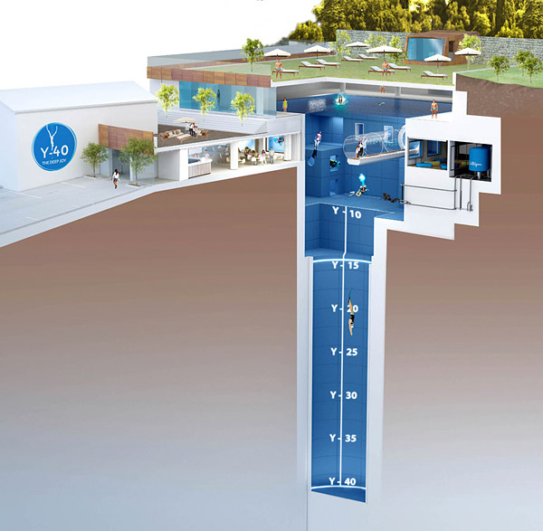 blue print of worlds deepest pool