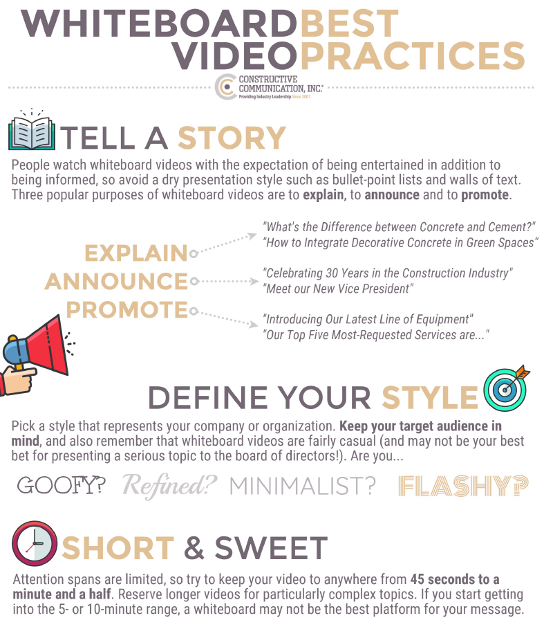 White Board Video infographic, Whiteboard video best practices, marketing & business development for the concrete contractor.