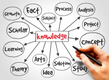 Building Your Knowledge Bank to determine your place in the market