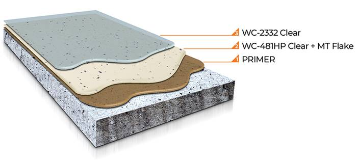 a cut look of the new new MTF-8 Resinous Floor Coating System by CFI