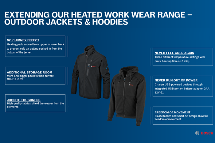 Bosch Heated Jackets and Hoodies FAQs